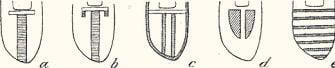 Fig. 45. Types of Designs on Moccasins. (Kroeber).