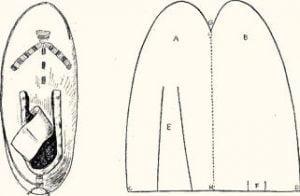 Fig. 47. Arapaho Moccasin with Symbolic Decoration.