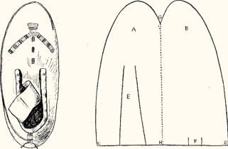 Fig. 47. Arapaho Moccasin with Symbolic Decoration.