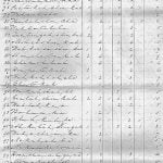 1842 Census Roll of Osage Indians 11