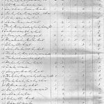 1842 Census Roll of Osage Indians 10
