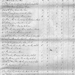 1842 Census Roll of Osage Indians 9