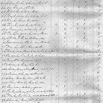 1842 Census Roll of Osage Indians 8