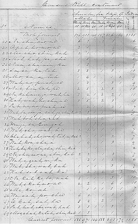 1842 Census Roll of Osage Indians 2