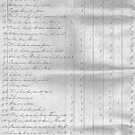 1842 Census Roll of Osage Indians 4