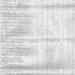 1842 Census Roll of Osage Indians 17