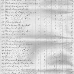 1842 Census Roll of Osage Indians 16