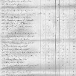 1842 Census Roll of Osage Indians 15