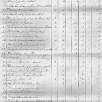 1842 Census Roll of Osage Indians 13