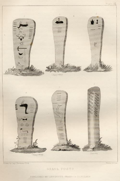Grave Posts of Chippewa and Dacota - Plate 50