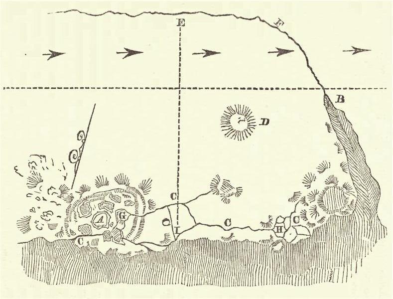 Map of Antique rock citadel of Kienuka, in Lewiston, Niagara County