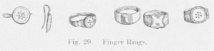 Fig. 29. Finger Rings