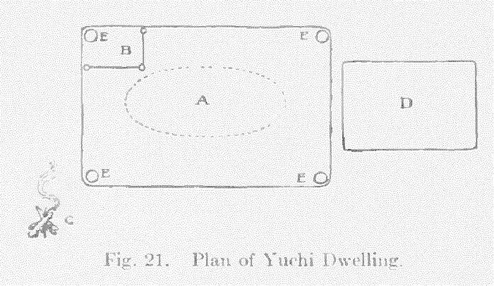 Fig. 21. Plan of Yuchi Dwelling