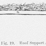 Fig. 19. Roof Support