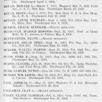 Clay County Kansas Veterans of World War 1 7