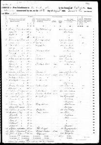 1860 Free Inhabitants Creek Nation Page 1