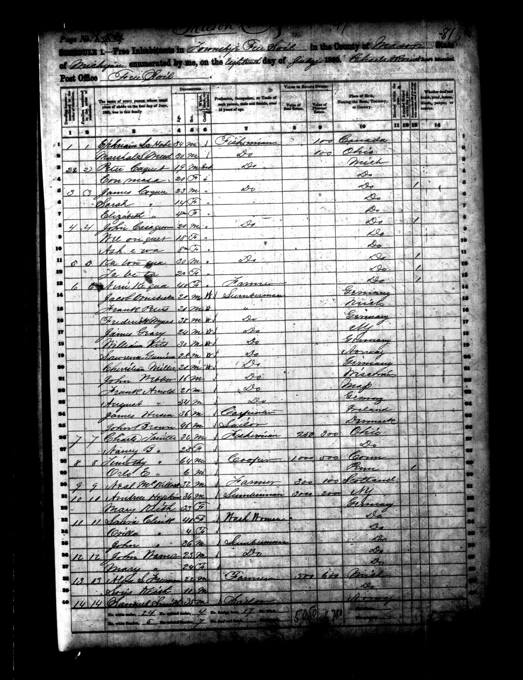 Census Records   Access Genealogy