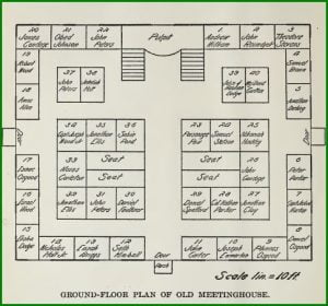 Ground Floor Plan of old Blue Hill Meeting House