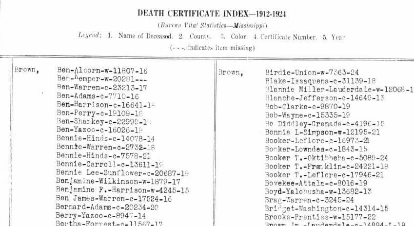 1912-1943 Mississippi Death Index Sample page